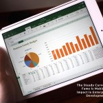The Steady Curve of iPad Fame Is Making An Impact in Enterprise App Development