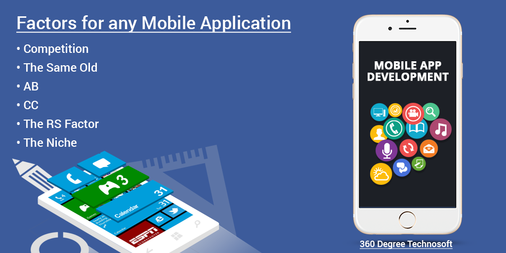 factor-of-mobile-app-development
