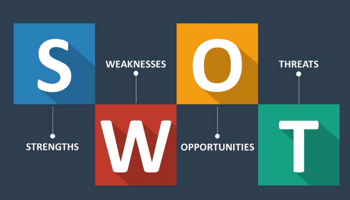 Is It Really Important To Conduct SWOT Analysis Before Developing A Mobile App?