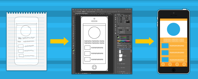Wireframing Your App: Fake it Before Building it