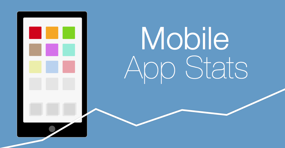 Statistical Facts Showing The Importance Of Mobile Apps