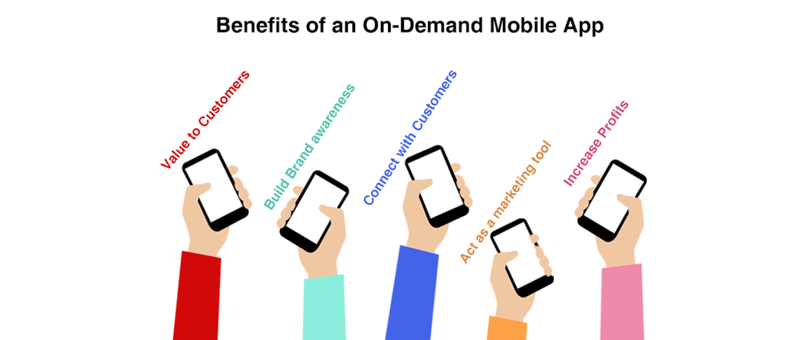 Benefits of On-Demand Mobile App