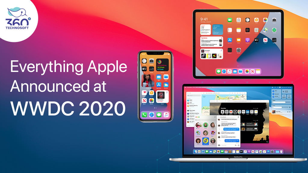 Apple's WWDC 2020: Everything They Announced at Glance